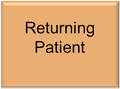 Returning Patient